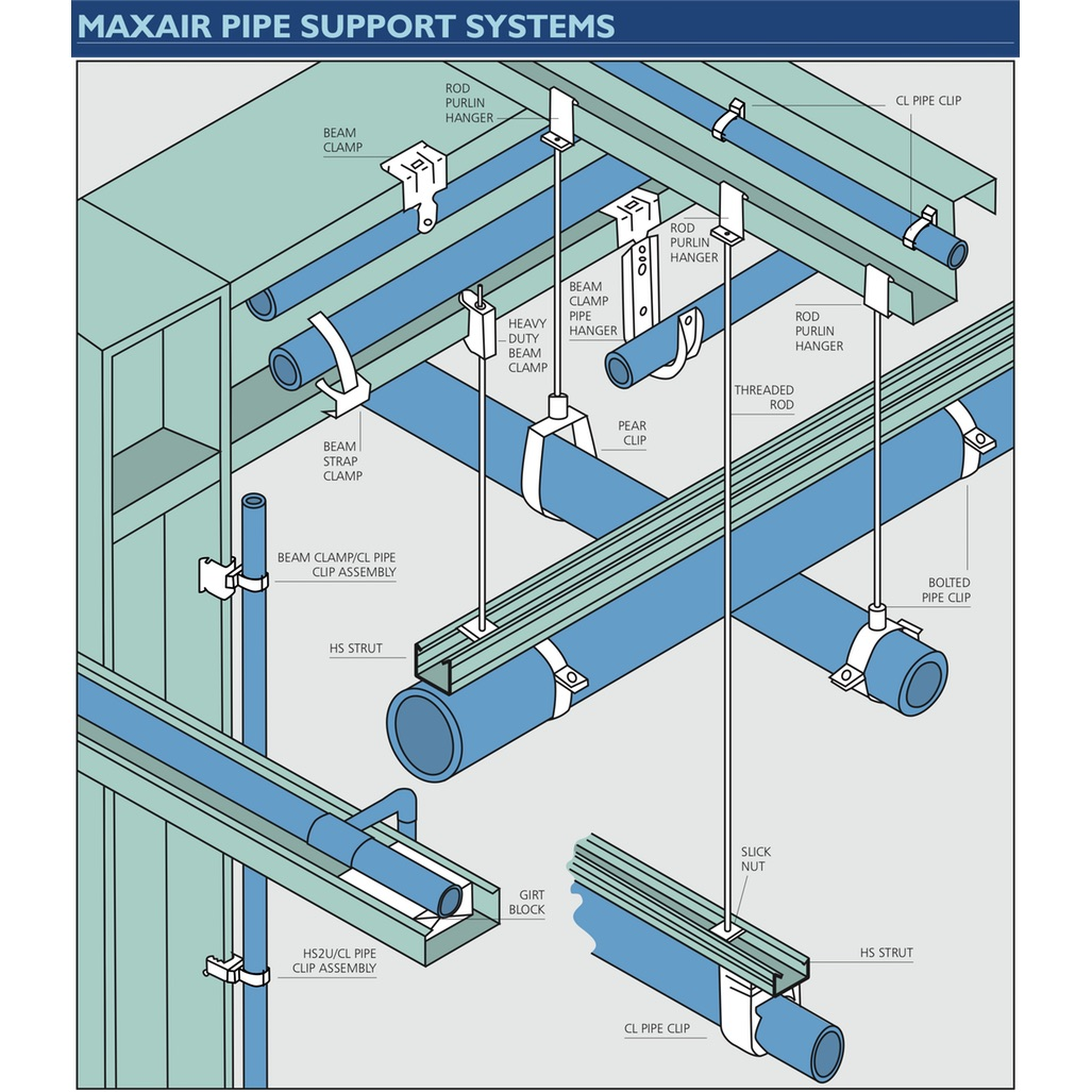 Maxair Compressed Air Pipe Support System